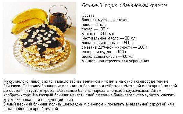 Рецепт десерта на английском языке с переводом